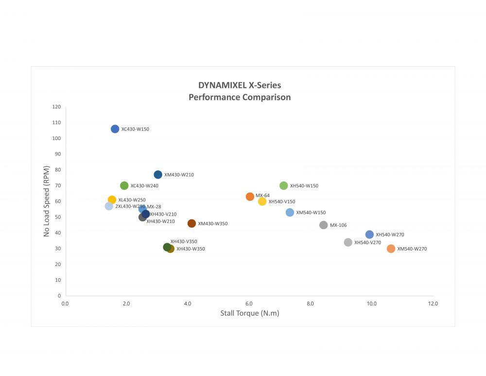 peformance Comparision.jpg